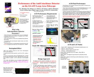 Performance of the AntiCoincidence Detector on the GLAST Large Area Telescope