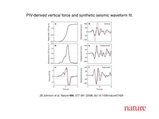 JB Johnson  et al. Nature 456 , 377-381 (2008) doi:10.1038/nature07429