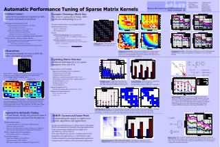 Observations Performance depends  strongly  on both the matrix and hardware platform.
