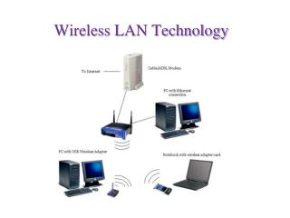 Wireless LAN Technology