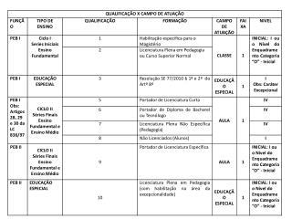 """EXTINÇÃO DE CONTRATOS – CATEGORIA """"O"""" TIPOS DE EXTINÇÃO E RESPECTIVO FUNDAMENTO LEGAL"""