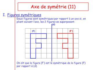 Axe de symétrie (11)