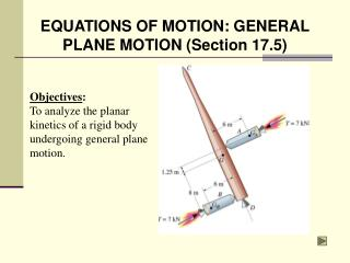 EQUATIONS OF MOTION: GENERAL PLANE MOTION Section 17.5