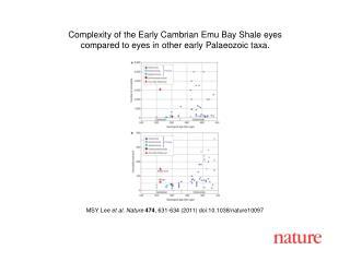 MSY Lee  et al .  Nature 474 , 631-634 (2011) doi:10.1038/nature10097