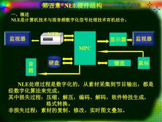 第五章   NLE 硬件结构
