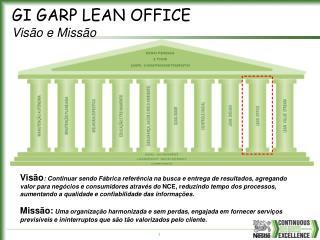 GI GARP LEAN OFFICE Visão e Missão
