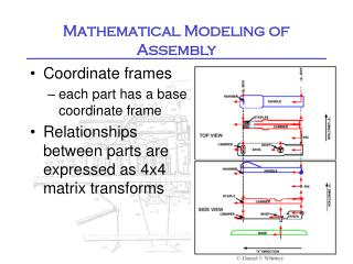 Mathematical Modeling of Assembly