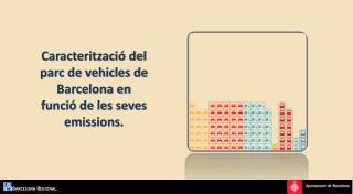 Caracterització del parc de vehicles de Barcelona en funció de les seves emissions.
