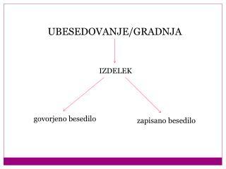 UBESEDOVANJE/GRADNJA