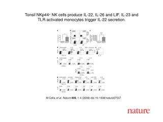 M Cella et al. Nature 000 , 1-4 (2008) doi:10.1038/nature07537