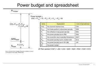 Power budget and spreadsheet