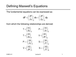 Defining Maxwell's Equations