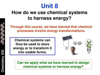 Through this course, we have learned that chemical processes involve energy transformations.
