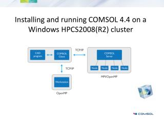 Installing and running COMSOL 4.4 on a Windows HPCS2008(R2) cluster
