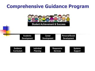Comprehensive Guidance Program