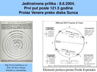 Jedinstvena prilika : 8.6.2004. Prvi put posle 121.5 godine Prolaz Venere preko diska Sunca