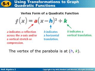 The vertex of the parabola is at ( h ,  k ).