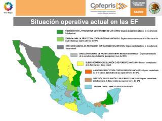Situación operativa actual en las EF