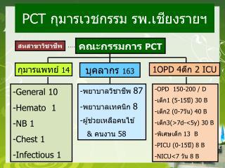 คณะกรรมการ  PCT