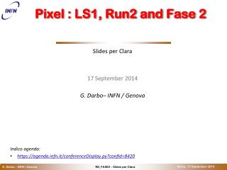Pixel  : LS1, Run2 and  Fase  2