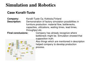 Simulation and Robotics