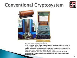 Conventional  Cryptosystem