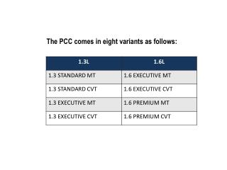 The PCC comes in eight variants as follows: