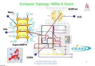 European Topology: NRNs & Geant