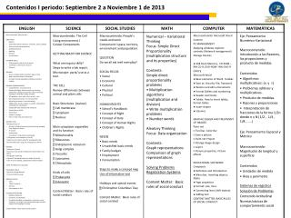 Contenidos I periodo: Septiembre 2 a Noviembre 1 de 2013