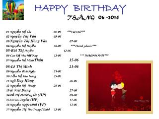 HAPPY   BIRTHDAY THÁNG   06  - 2014