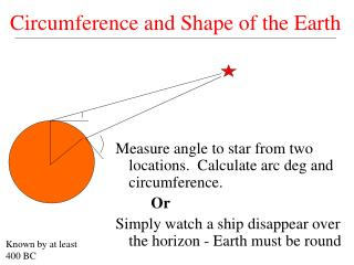 Circumference and Shape of the Earth