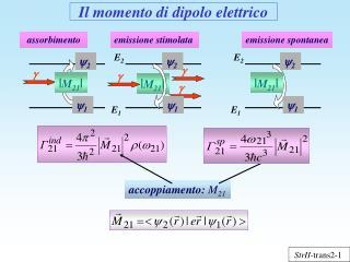 Il momento di dipolo elettrico