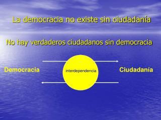 La democracia no existe sin ciudadan�a