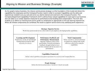 Aligning to Mission and Business Strategy (Example)