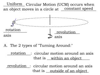 ___________ Circular Motion (UCM) occurs when  an object moves in a circle at  __________________