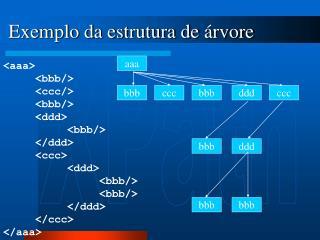 Exemplo da estrutura de árvore
