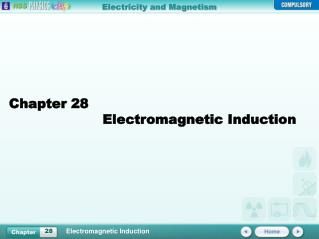 Chapter 28	 Electromagnetic Induction