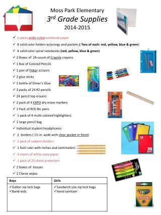 Moss Park Elementary 3 rd  Grade Supplies 2014-2015