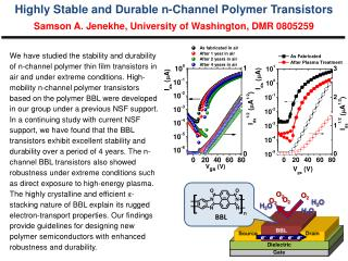 Highly Stable and Durable n-Channel Polymer Transistors