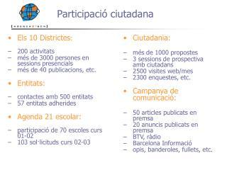Els 10 Districtes : 200 activitats més de 3000 persones en sessions presencials