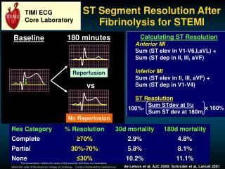 ST Segment Resolution After Fibrinolysis for STEMI