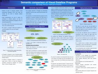 Semantic comparison of Visual Dataflow Programs Anh Dang  Phil Cox, Dalhousie University.