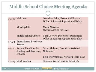 Middle School Choice Meeting Agenda