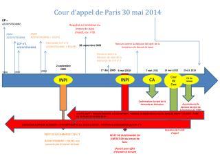 Cour d'appel de Paris 30 mai 2014