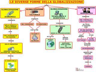 Che cos'è la globalizzazione? globalizzazione dell'informazione