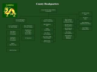 County Headquarters
