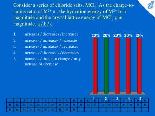 Consider a series of chloride salts, MCl2. As the charge-to-radius ratio of M2 a , the hydration energy of M2 b in magni