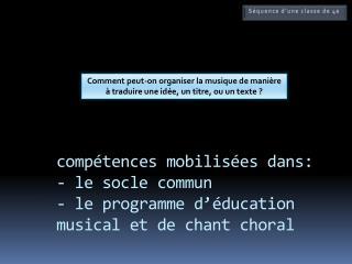 Comment peut-on organiser la musique de manière à traduire une idée, un titre, ou un texte ?