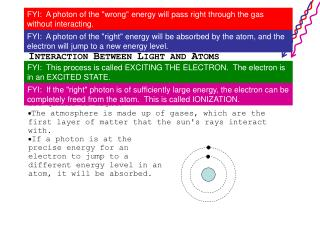 Energy, Power, and Climate Change 8.9 The Greenhouse Effect