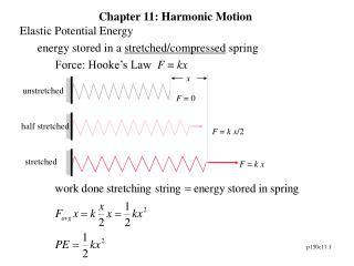 Chapter 11: Harmonic Motion